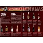 Cervezas Alemanas - CervezuS